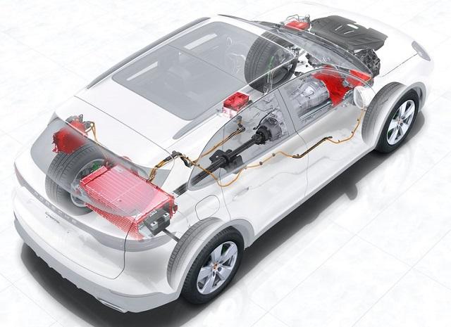 Porsche-Cayenne-Hybrid-Львів